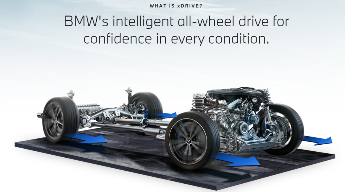 BMW-car-evaluation