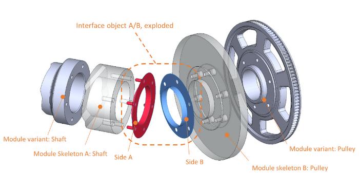 Boost-configure-design-parts