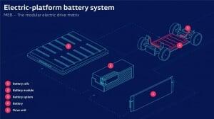 Electric-Platform-Battery-System
