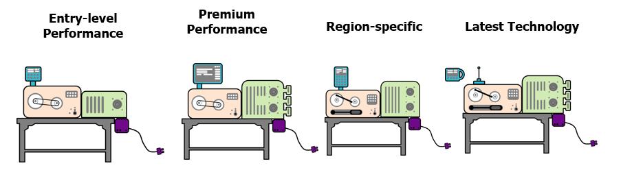 Module design 1