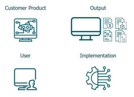 Success-criteria-implementing-CPQ-solution