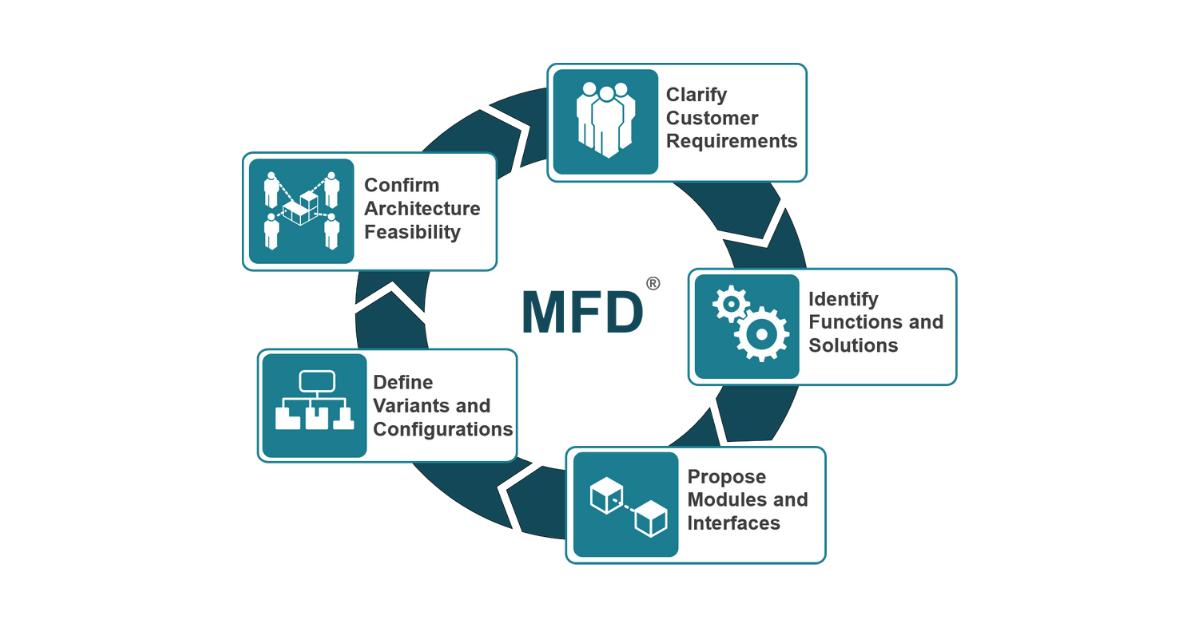 Modular-Function-Deployment
