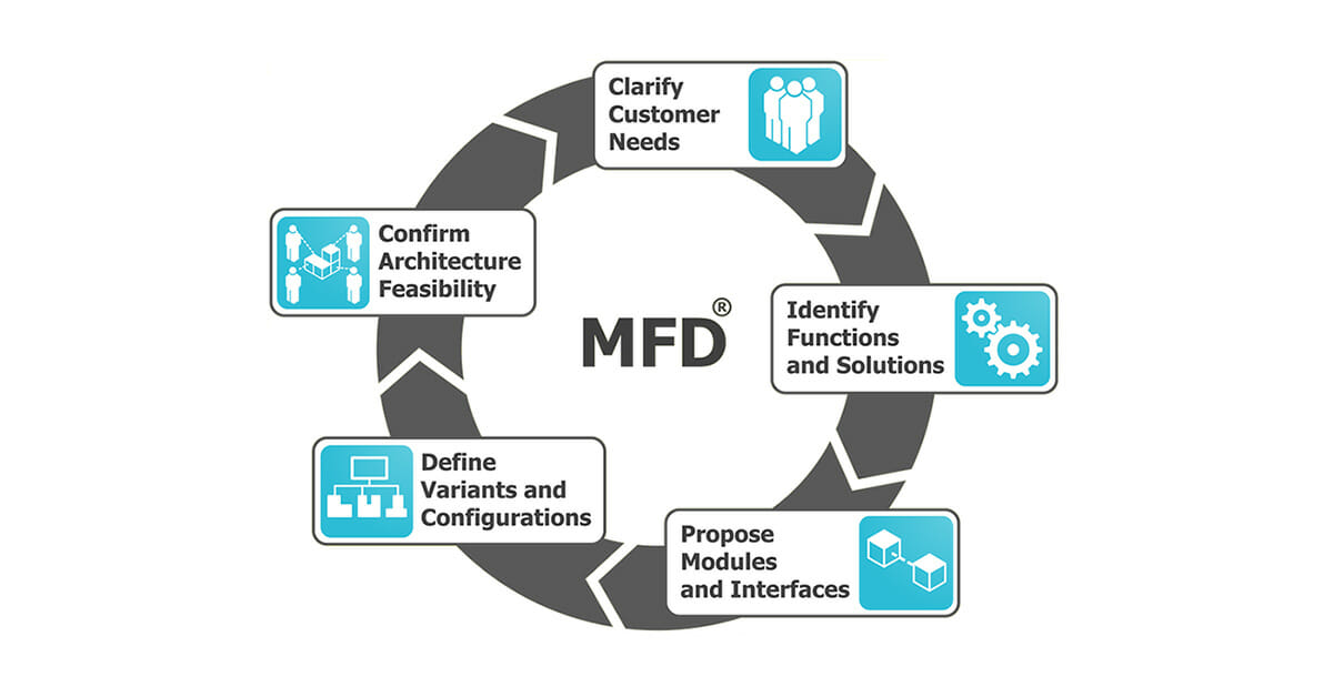 MFD by Modular Management