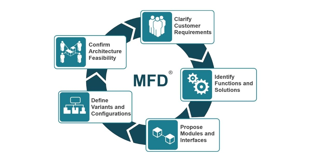 MFD by Modular Management